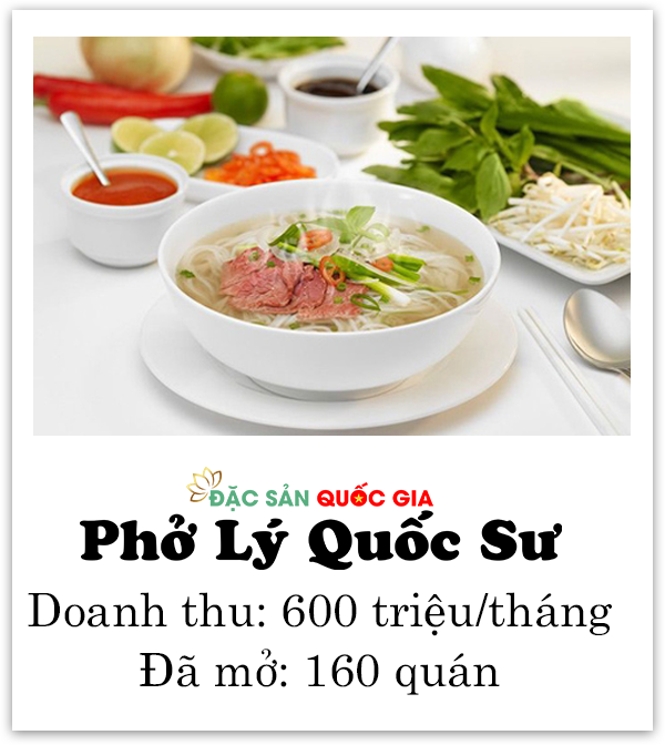 pho-ly-quoc-su